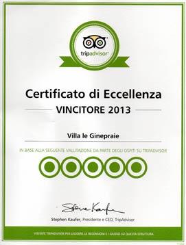 Villa le Ginepraie certificato di eccellenza 2013 Tripadvisor